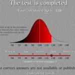 IQがわかるMENSAのテストをやってみました!